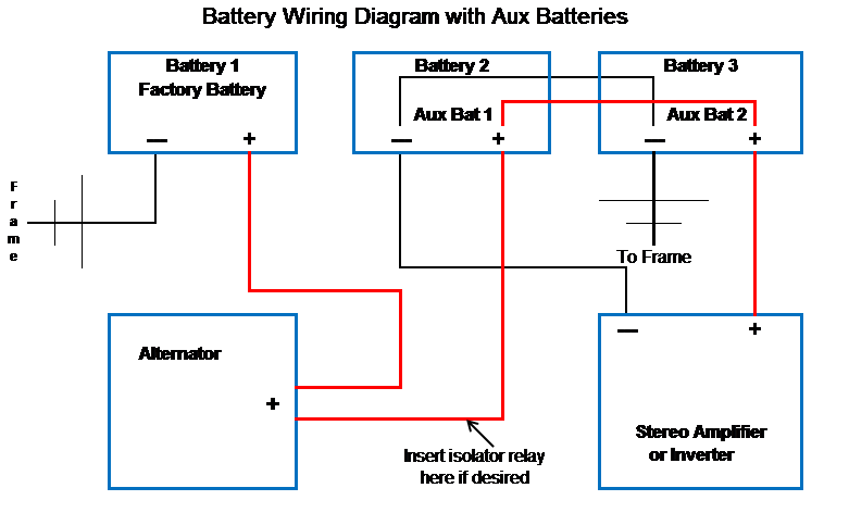 Auxiliary Battery Wiring Diagram