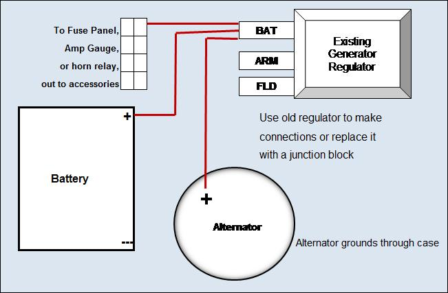 alternator frequently asked questions faq note the picture below is for negative ground systems if you are connecting on a positive ground system then the cable at the battery will connect to the