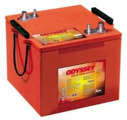 Odyssey PC 2250
