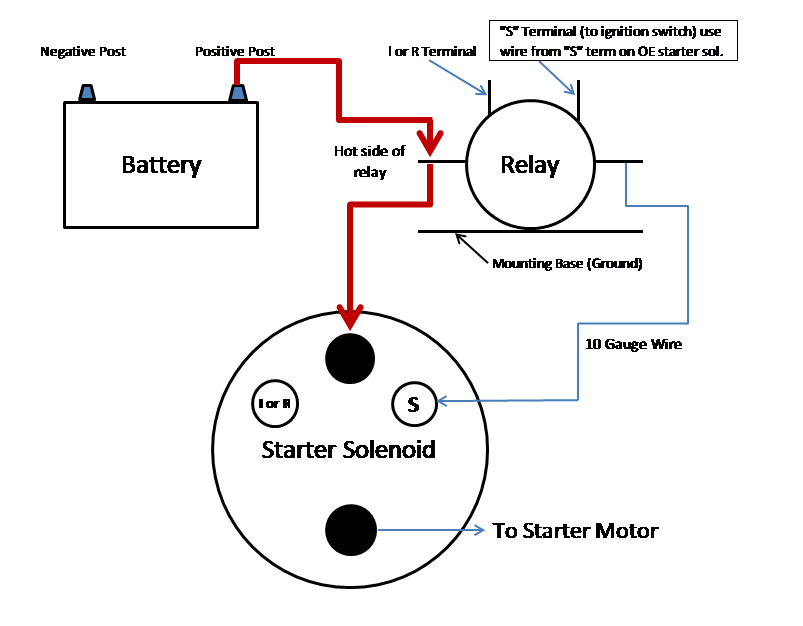 RelayWiringSchematic starter faq frequently asked questions wiring diagrams gm high torque starter at eliteediting.co